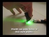 Зеленая лазерная указка «GREEN-300mW».